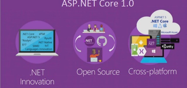 Cheap ASP.NET Core 1.0 Hosting Tutorial – How To Create Smart Links Using TagHelpers in ASP.NET Core 1.0